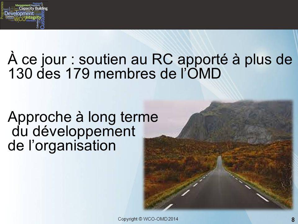 À ce jour : soutien au RC apporté à plus de 130 des 179 membres de l'OMD