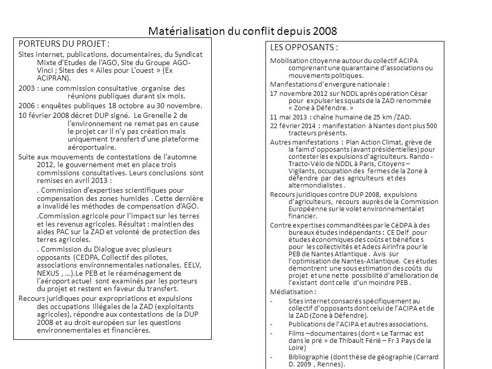 Matérialisation du conflit depuis 2008