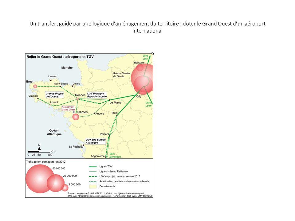 Un transfert guidé par une logique d'aménagement du territoire : doter le Grand Ouest d'un aéroport international