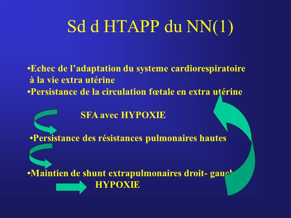 Sd d HTAPP du NN(1) •Echec de l'adaptation du systeme cardiorespiratoire. à la vie extra utérine.