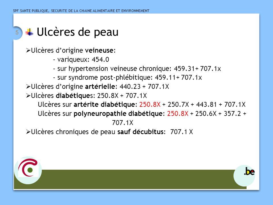Ulcères de peau Ulcères d'origine veineuse: - variqueux: 454.0