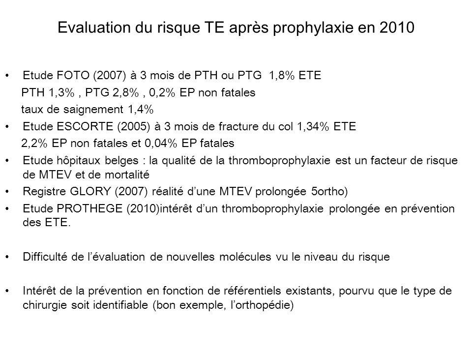 Evaluation du risque TE après prophylaxie en 2010