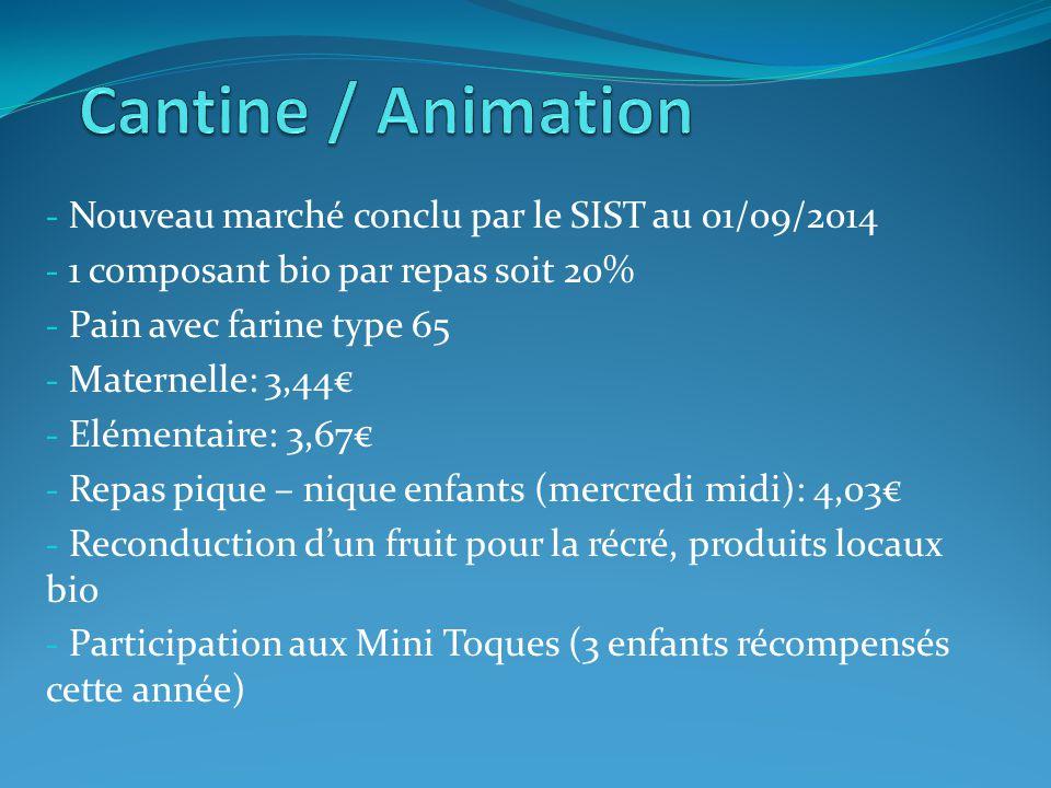 Cantine / Animation Nouveau marché conclu par le SIST au 01/09/2014