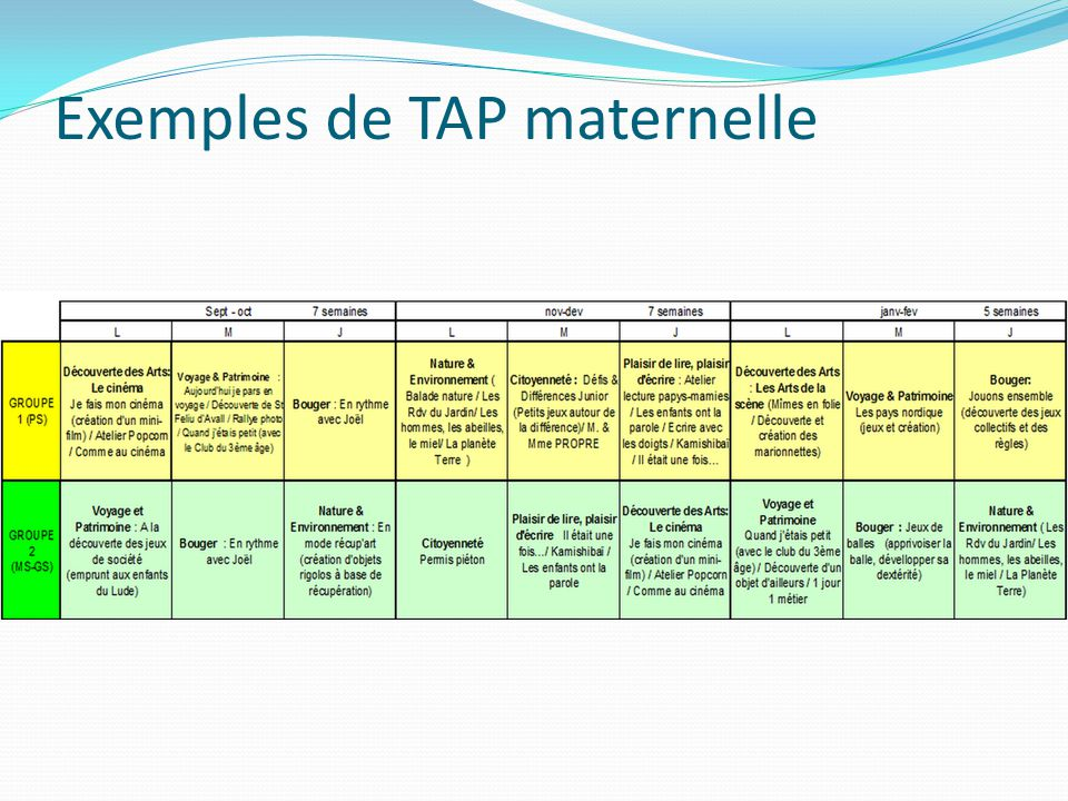 Exemples de TAP maternelle