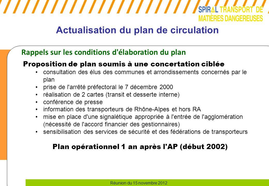 Actualisation du plan de circulation