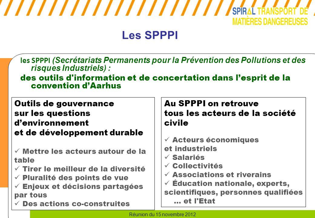 Les SPPPI les SPPPI (Secrétariats Permanents pour la Prévention des Pollutions et des risques Industriels) :