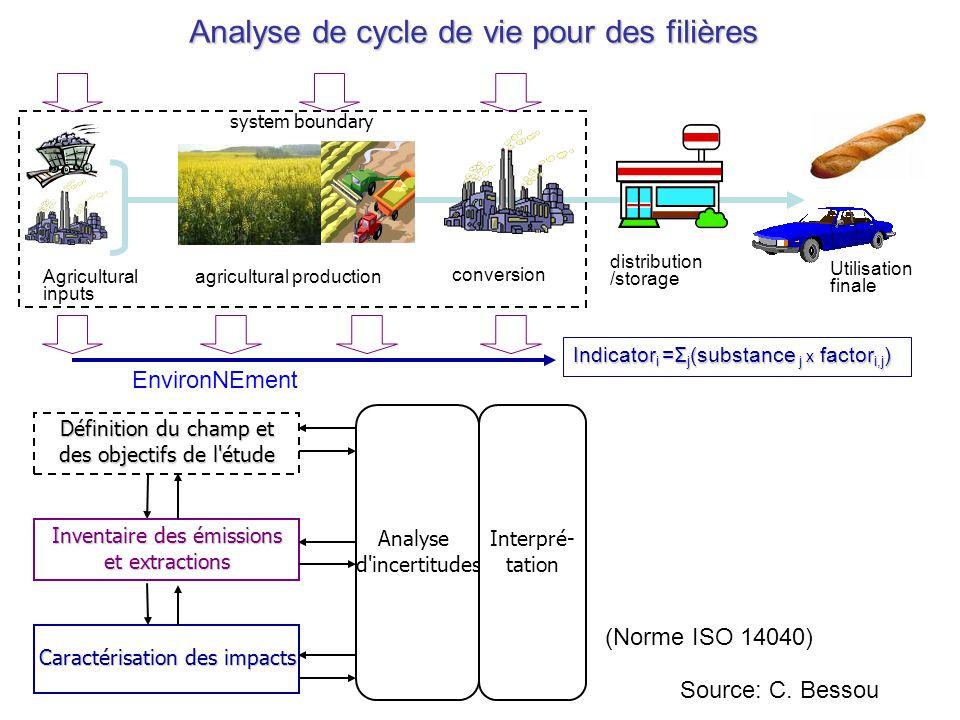 Analyse de cycle de vie pour des filières