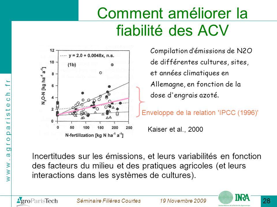 Comment améliorer la fiabilité des ACV