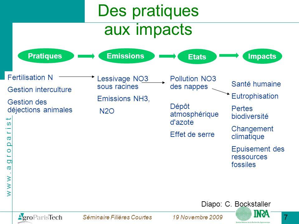 Des pratiques aux impacts