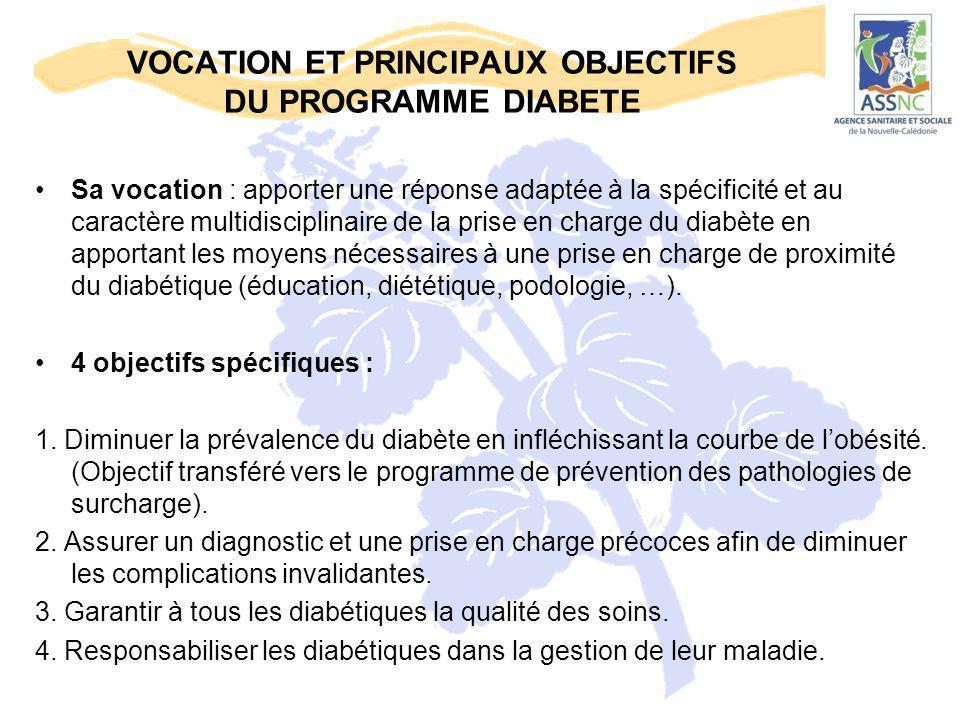 VOCATION ET PRINCIPAUX OBJECTIFS DU PROGRAMME DIABETE