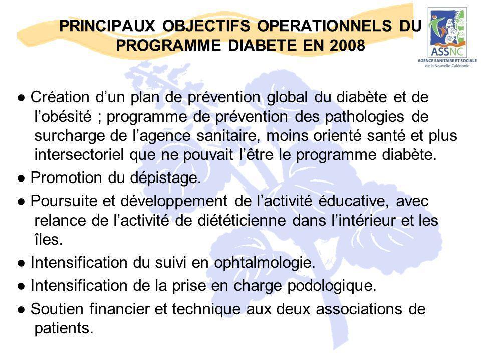 PRINCIPAUX OBJECTIFS OPERATIONNELS DU PROGRAMME DIABETE en 2008