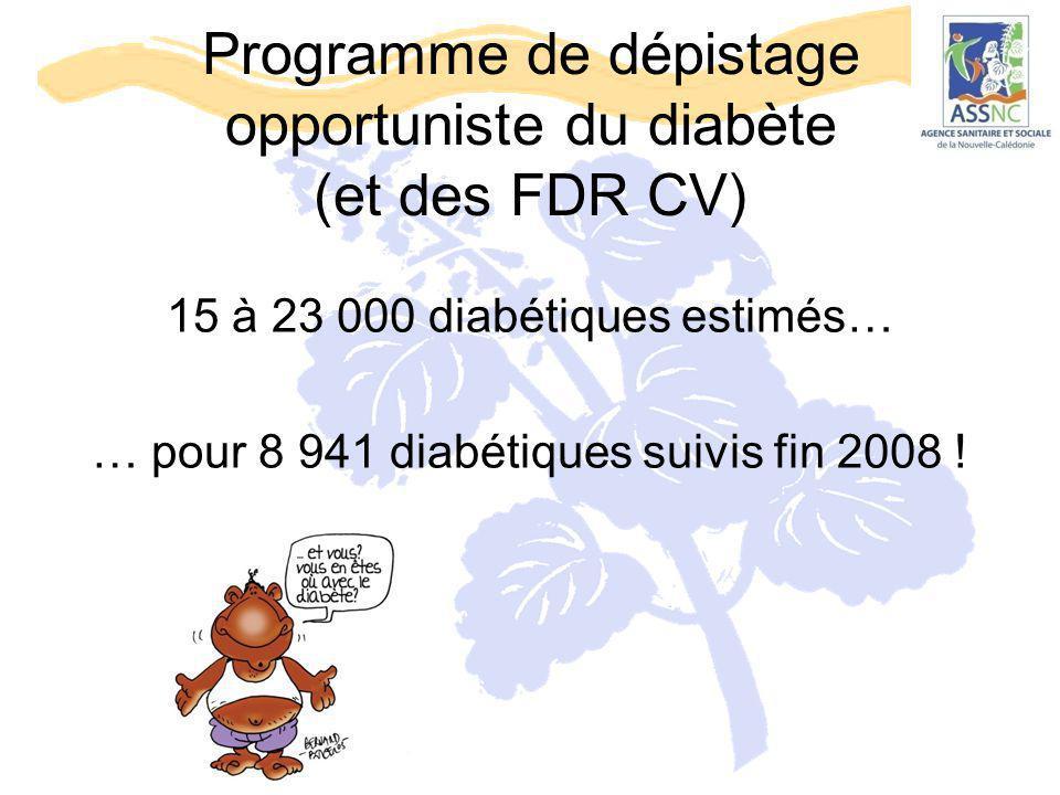 Programme de dépistage opportuniste du diabète (et des FDR CV)