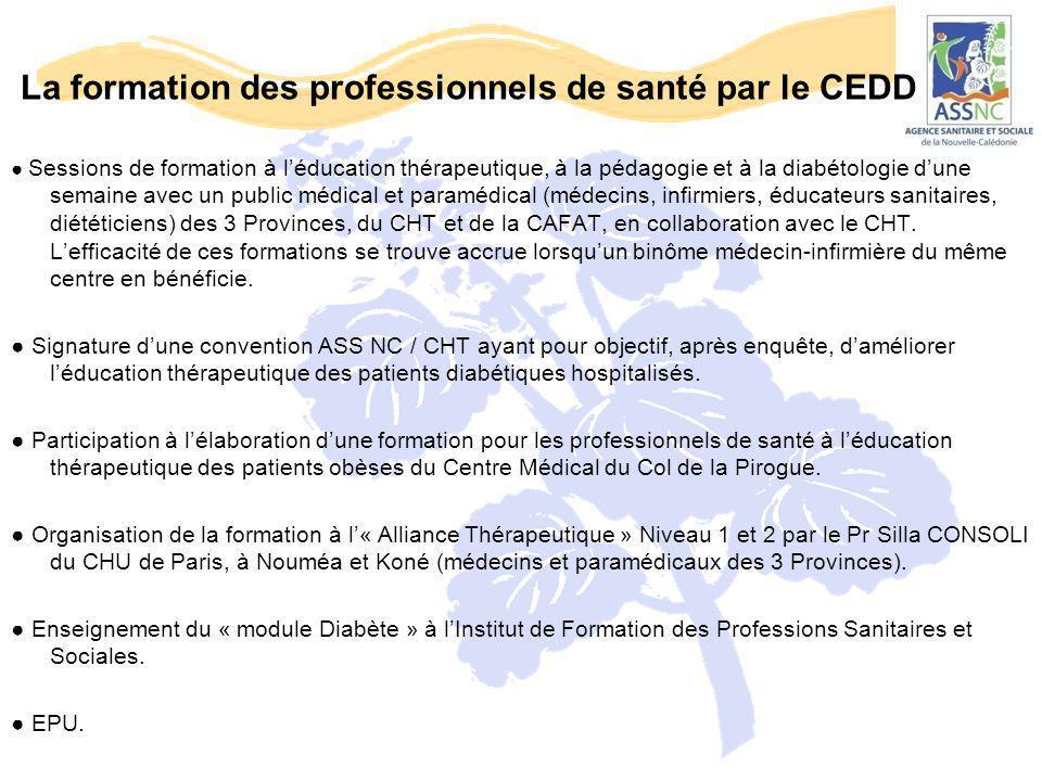 La formation des professionnels de santé par le CEDD