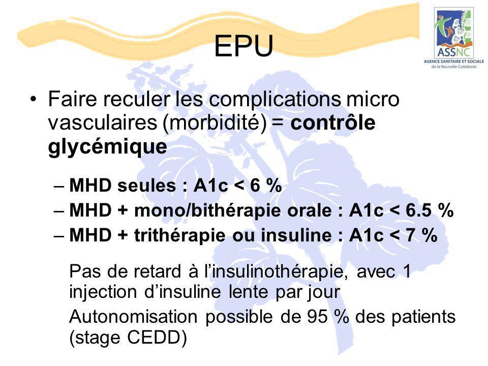 EPU Faire reculer les complications micro vasculaires (morbidité) = contrôle glycémique. MHD seules : A1c < 6 %