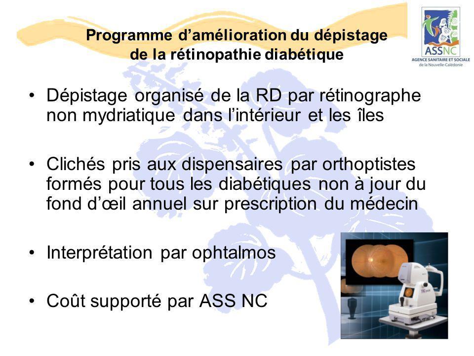 Programme d'amélioration du dépistage de la rétinopathie diabétique