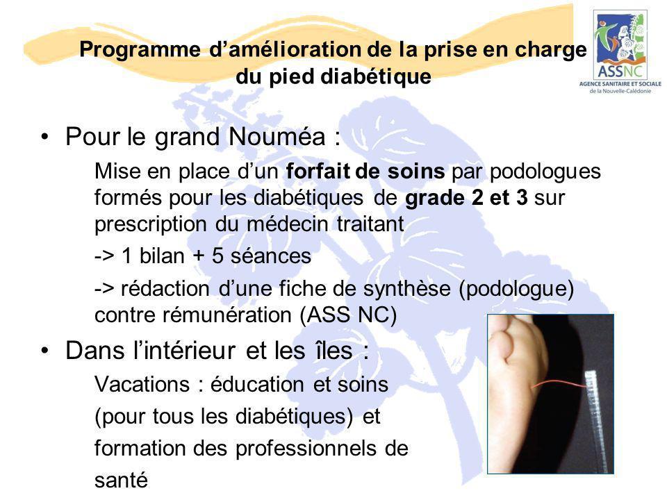 Programme d'amélioration de la prise en charge du pied diabétique