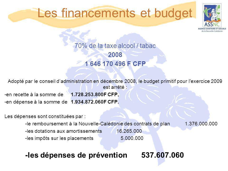 Les financements et budget