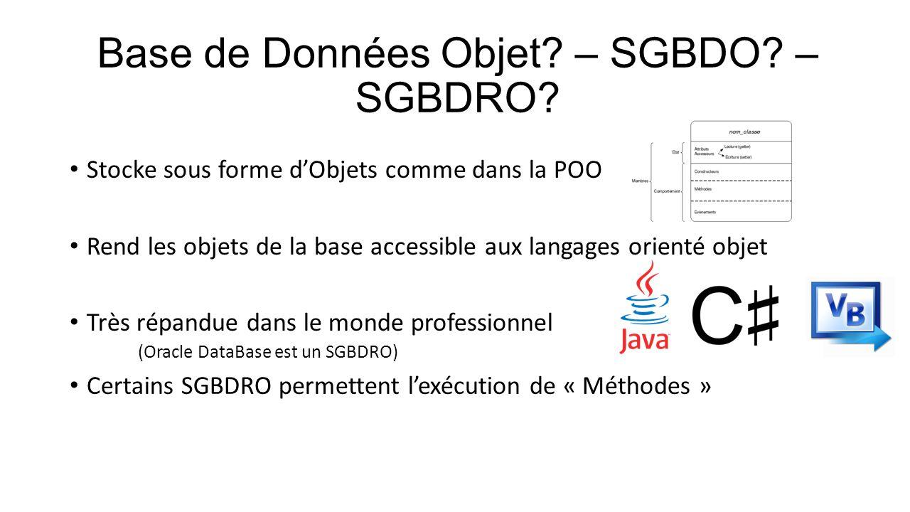 Base de Données Objet – SGBDO – SGBDRO