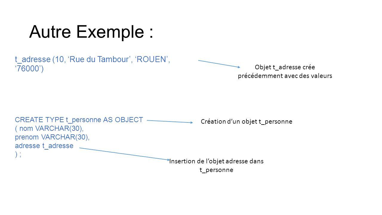 Autre Exemple : t_adresse (10, 'Rue du Tambour', 'ROUEN', '76000')