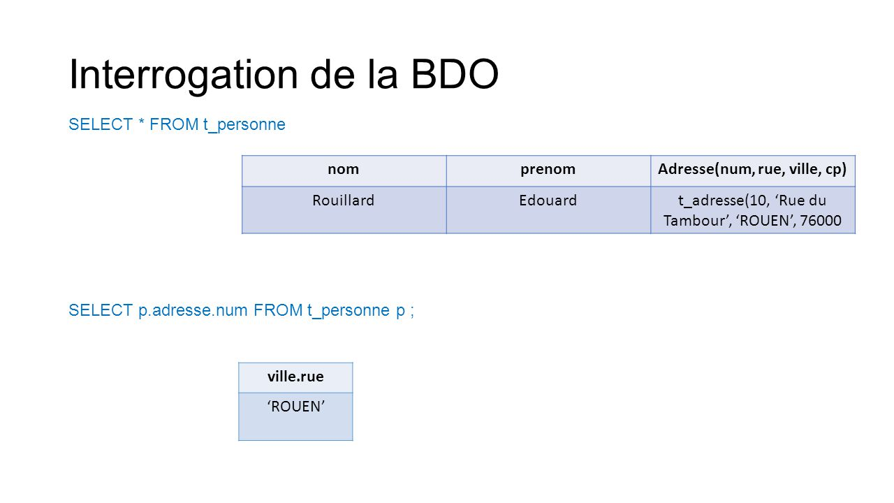 Interrogation de la BDO