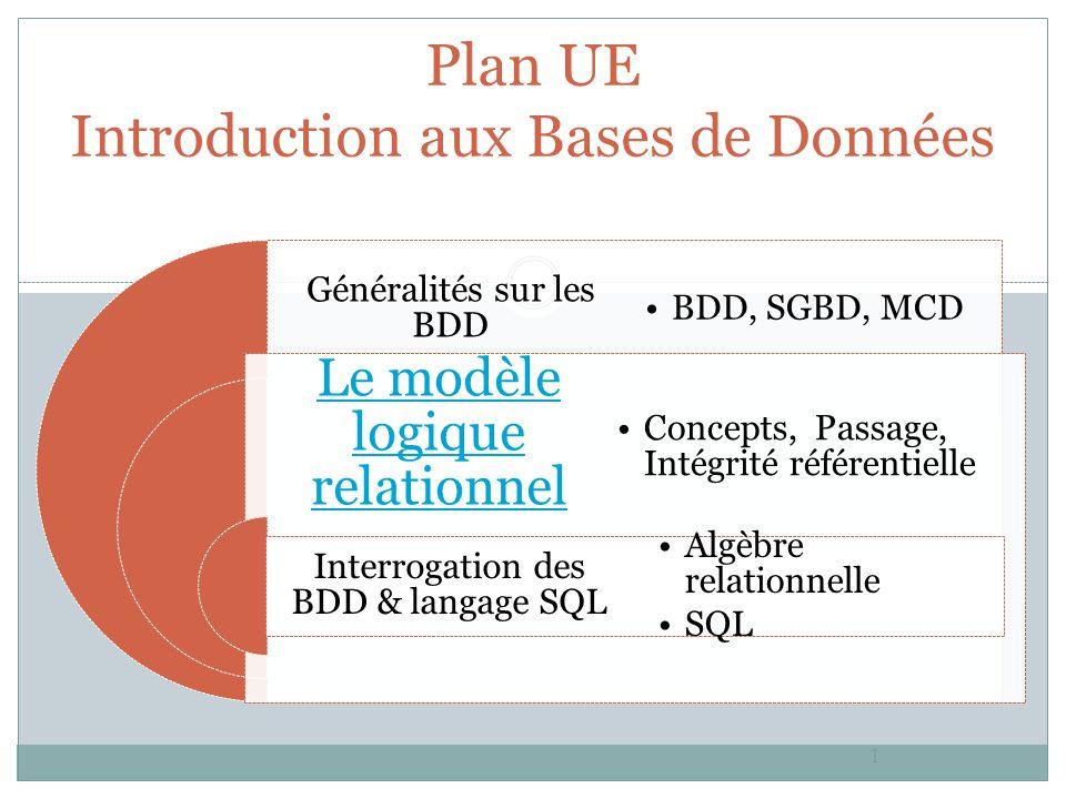 Plan UE Introduction aux Bases de Données