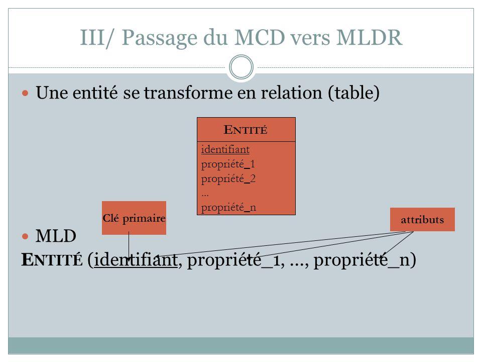 III/ Passage du MCD vers MLDR
