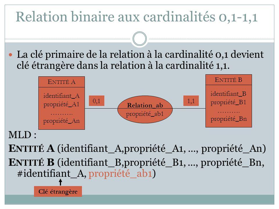 Relation binaire aux cardinalités 0,1-1,1