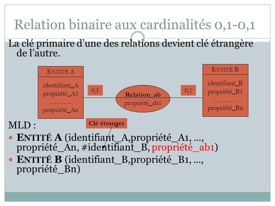 Relation binaire aux cardinalités 0,1-0,1