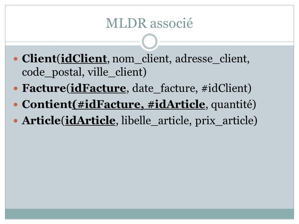 MLDR associé Client(idClient, nom_client, adresse_client, code_postal, ville_client) Facture(idFacture, date_facture, #idClient)