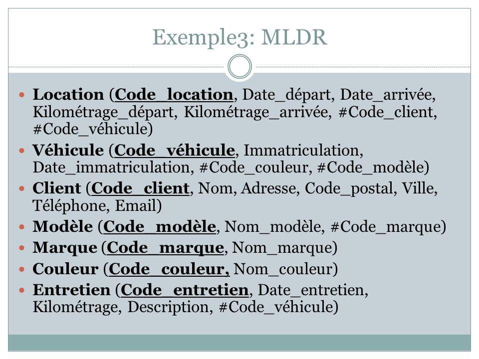 Exemple3: MLDR Location (Code_location, Date_départ, Date_arrivée, Kilométrage_départ, Kilométrage_arrivée, #Code_client, #Code_véhicule)
