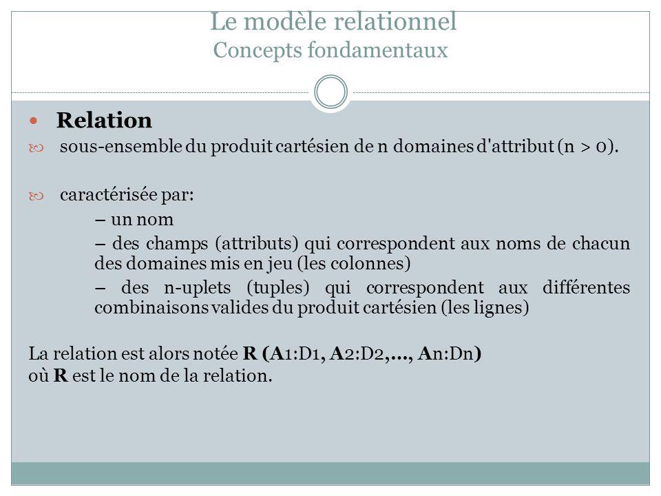 Le modèle relationnel Concepts fondamentaux