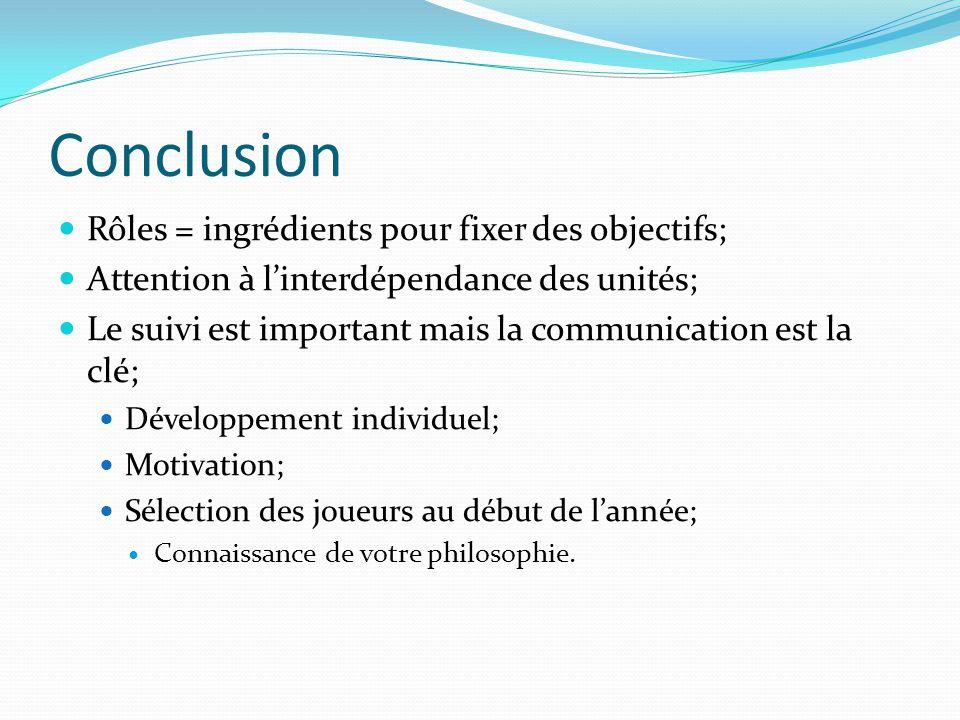Conclusion Rôles = ingrédients pour fixer des objectifs;