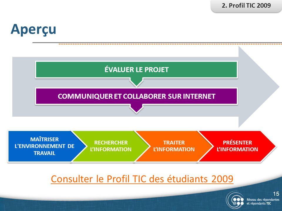 Aperçu Consulter le Profil TIC des étudiants 2009 Évaluer le projet