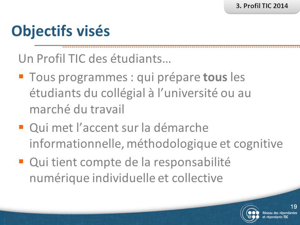 Objectifs visés Un Profil TIC des étudiants…