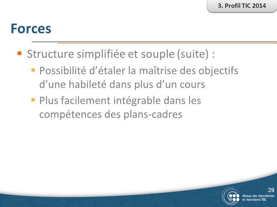 Forces Structure simplifiée et souple (suite) :