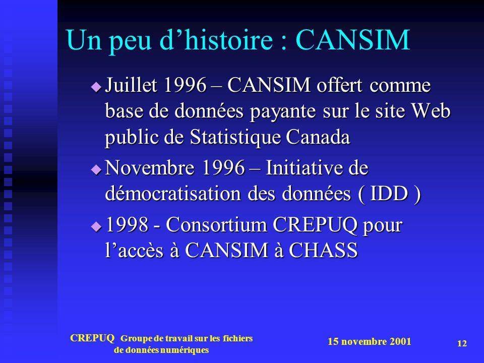 Un peu d'histoire : CANSIM