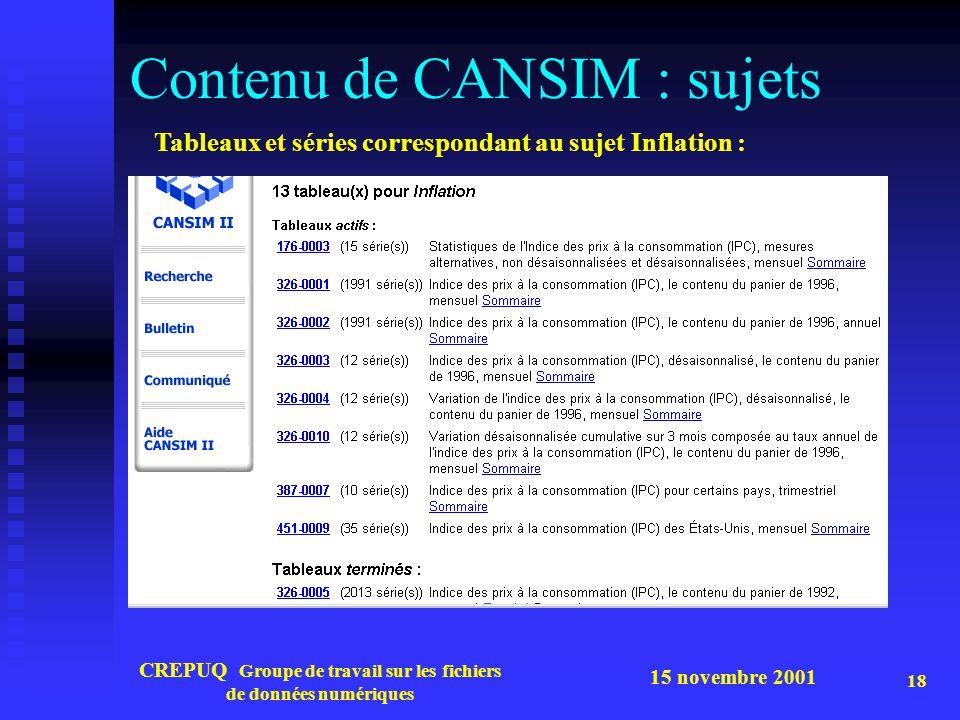Contenu de CANSIM : sujets