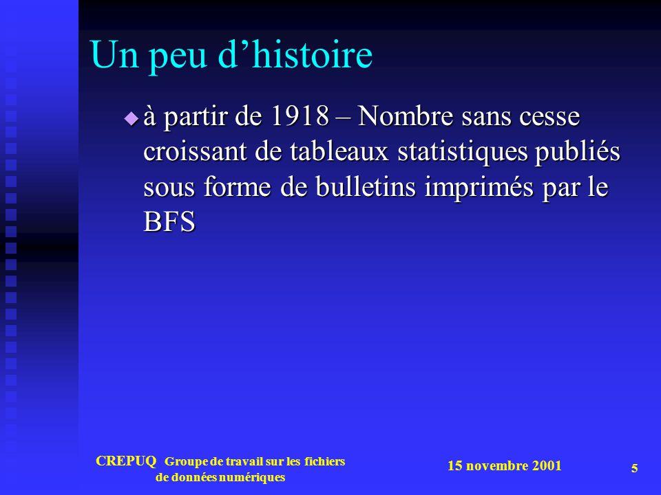 CREPUQ Groupe de travail sur les fichiers de données numériques