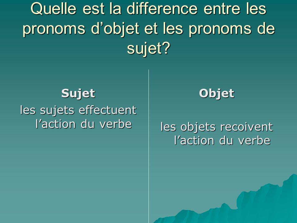 Quelle est la difference entre les pronoms d'objet et les pronoms de sujet