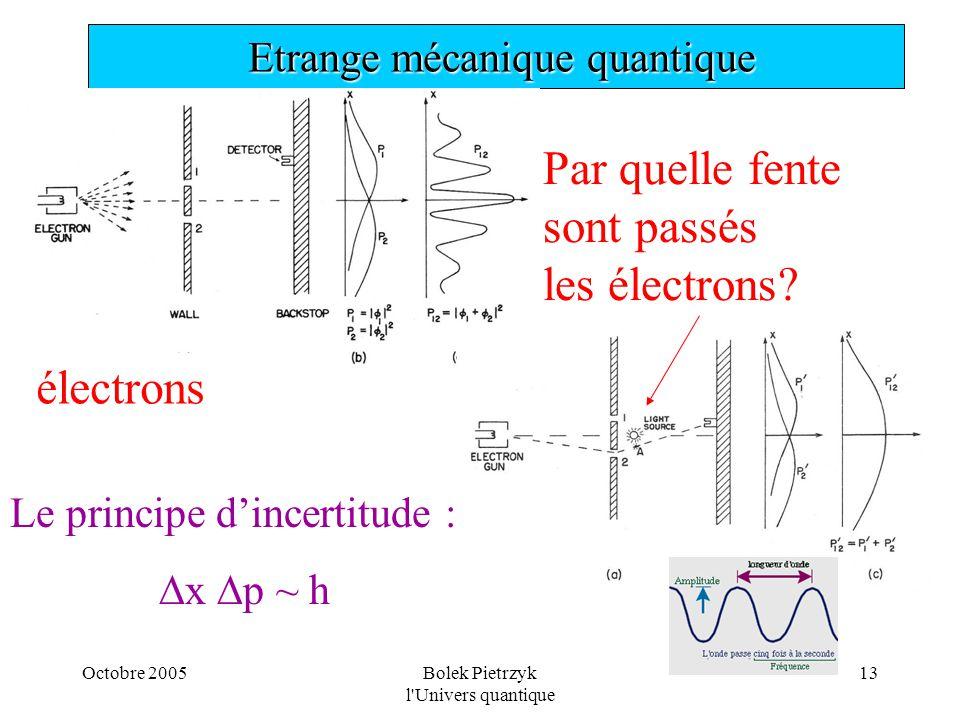 Par quelle fente sont passés les électrons électrons