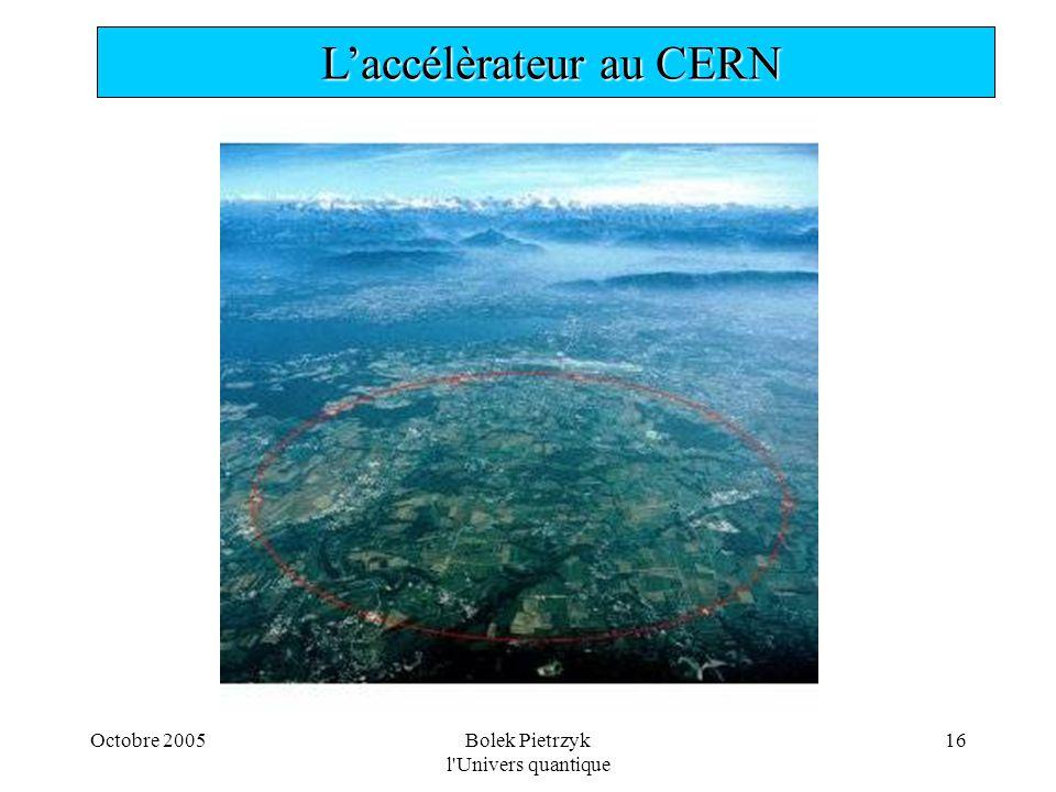 L'accélèrateur au CERN