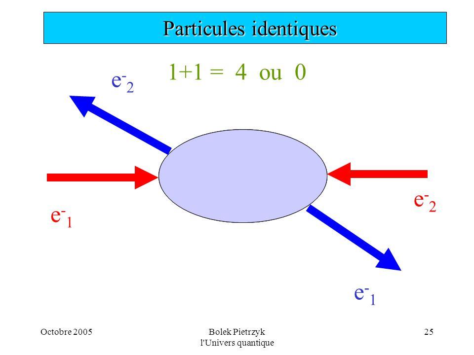 1+1 = 4 ou 0 e-2 e-2 e-1 e-1 Particules identiques Octobre 2005