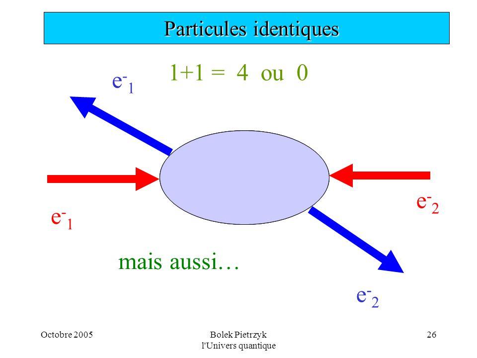 1+1 = 4 ou 0 e-1 e-2 e-1 mais aussi… e-2 Particules identiques