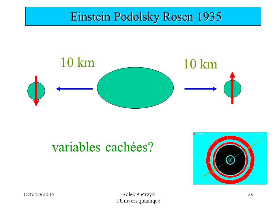 10 km 10 km variables cachées Einstein Podolsky Rosen 1935