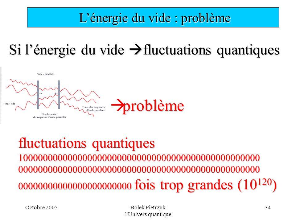problème Si l'énergie du vide fluctuations quantiques