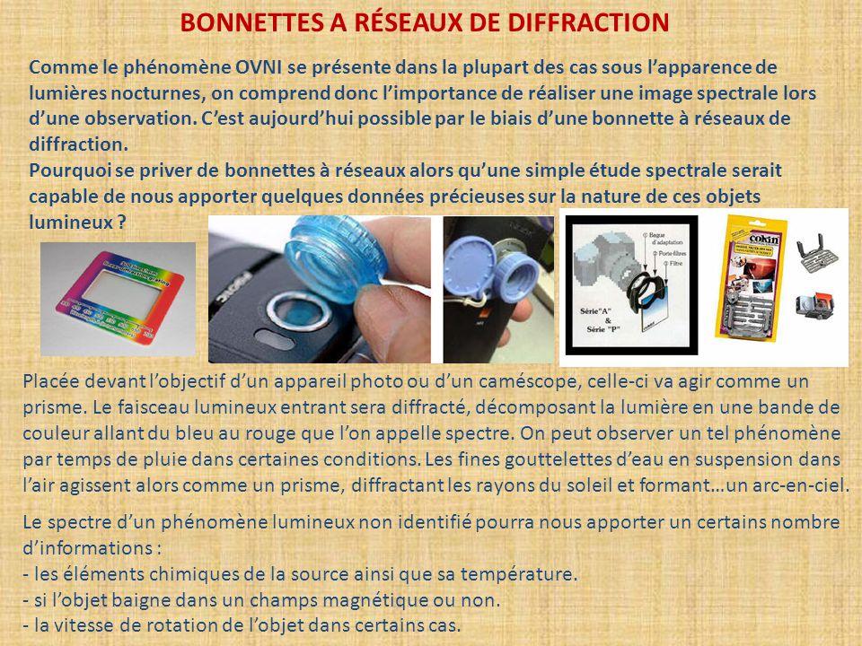 BONNETTES A RÉSEAUX DE DIFFRACTION