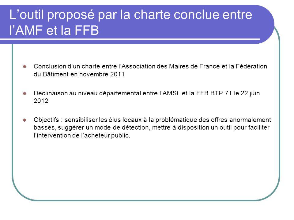 L'outil proposé par la charte conclue entre l'AMF et la FFB
