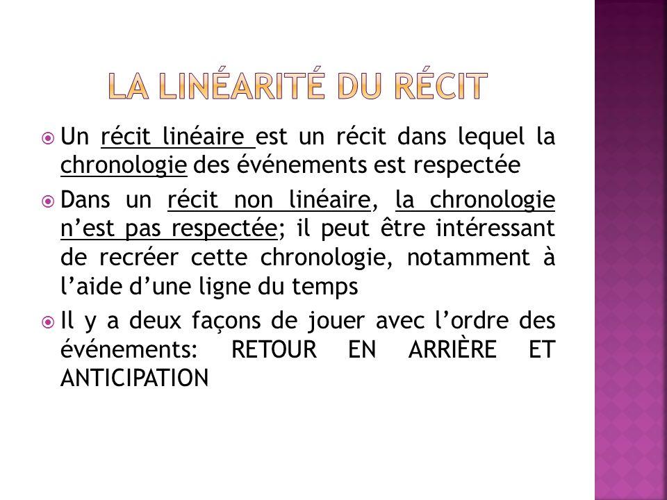 La linéarité du récit Un récit linéaire est un récit dans lequel la chronologie des événements est respectée.