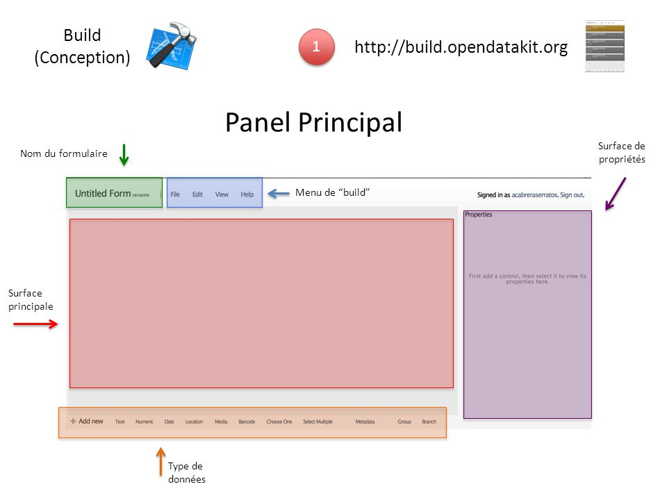 Panel Principal Build (Conception) http://build.opendatakit.org 1