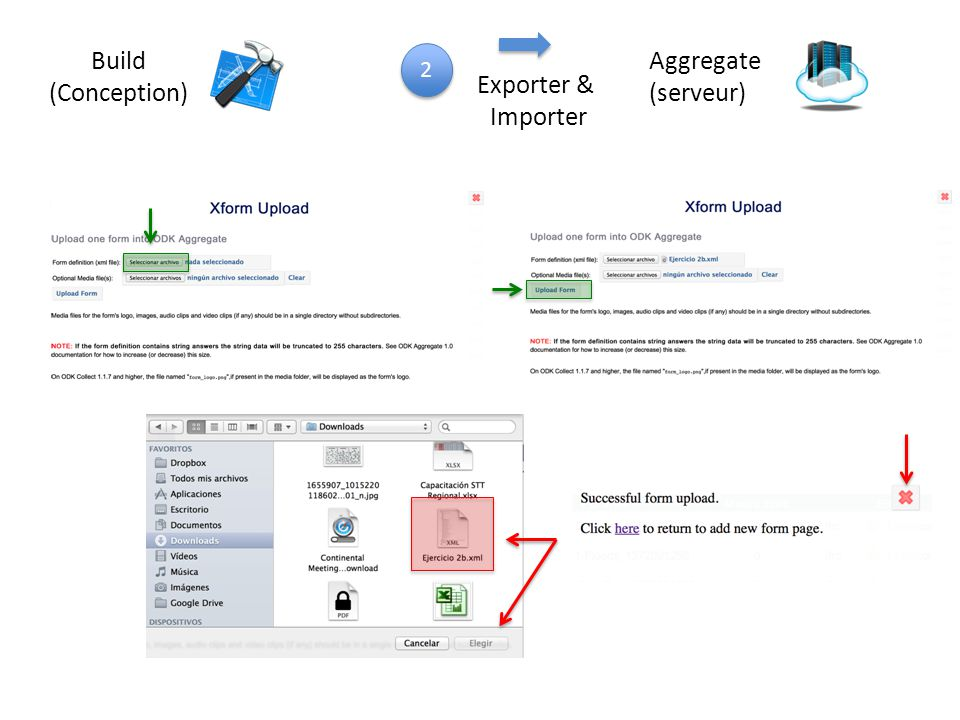 Build (Conception) 2 Aggregate (serveur) Exporter & Importer